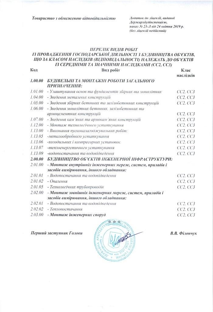 лицензирование юридической консультации