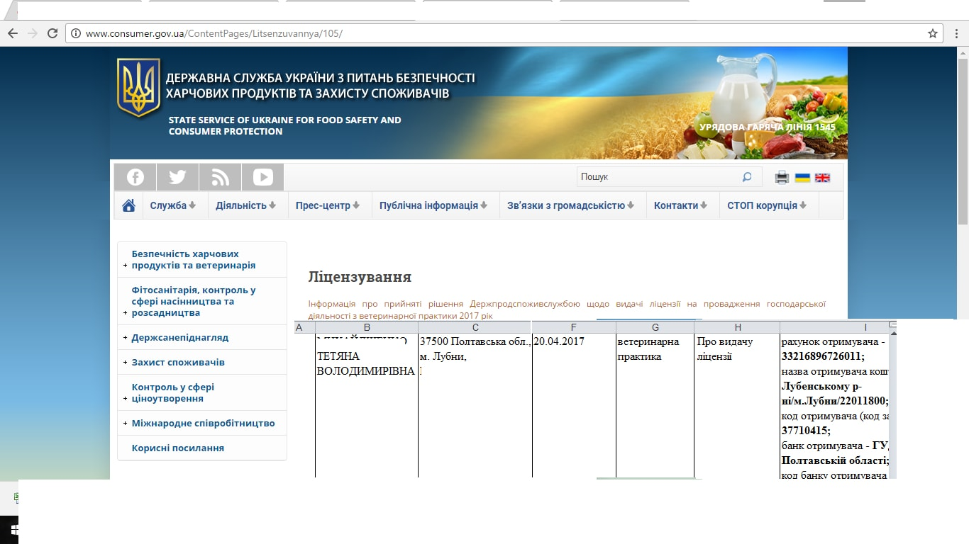 Veterinary clinics of the Dnipropetrovsk region: a selection of sites